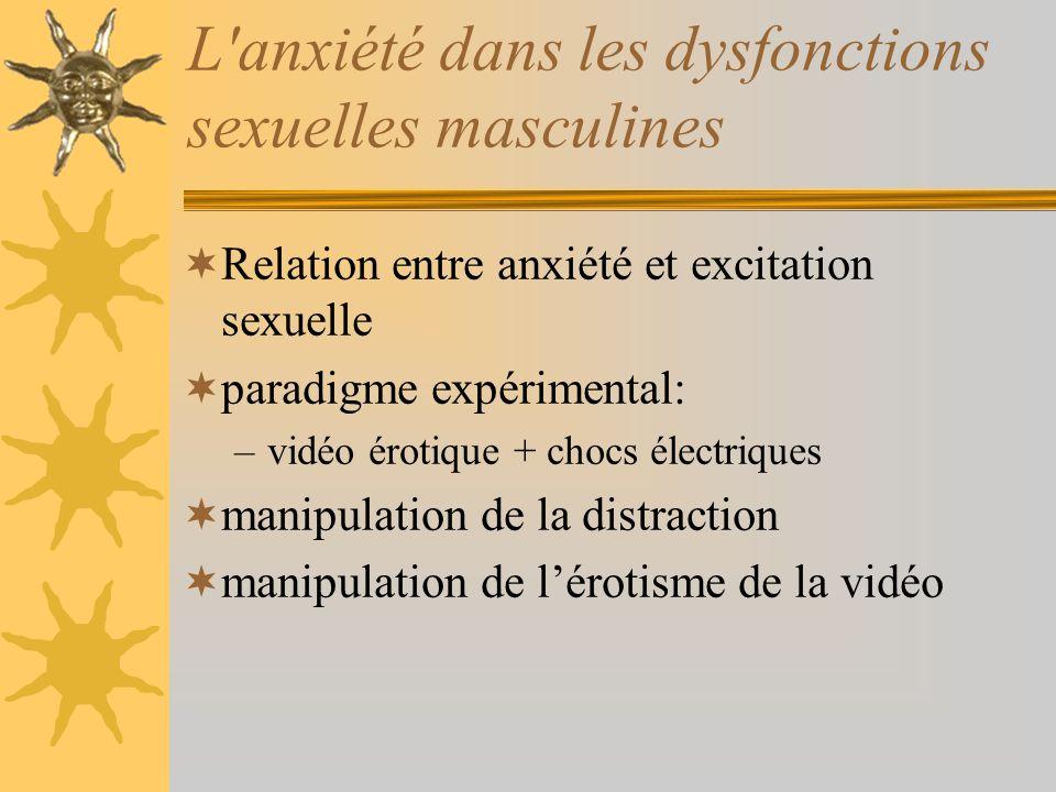 L anxiété dans les dysfonctions sexuelles masculines
