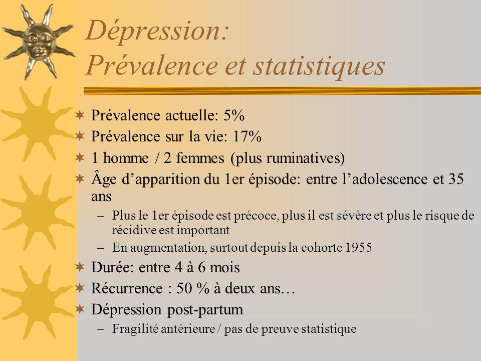 Dépression: Prévalence et statistiques