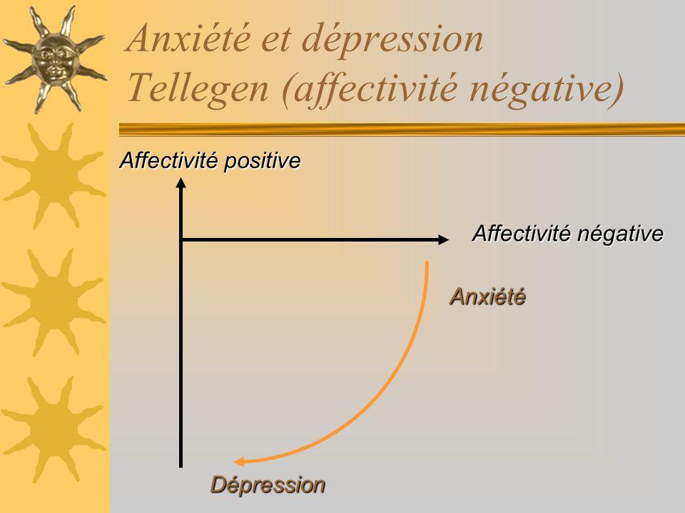 Anxiété et dépression Tellegen (affectivité négative)