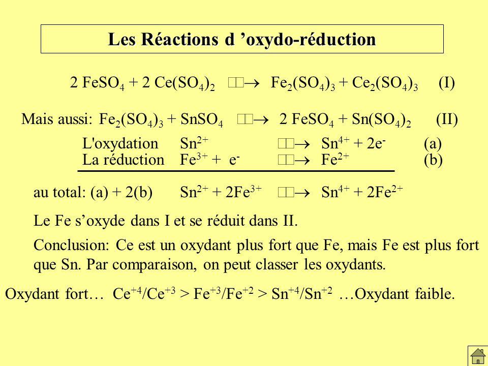 Les réactions d 'oxydo-réduction