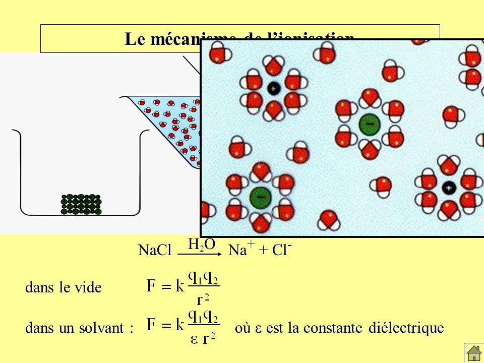 Le mécanisme de l 'ionisation