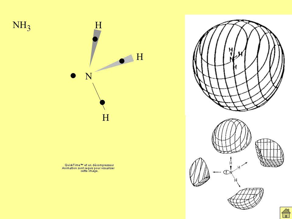 Molécules NH3 NH3 N H