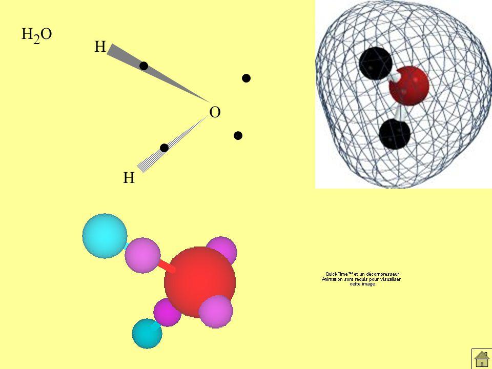 Molécules H2O H2O O H