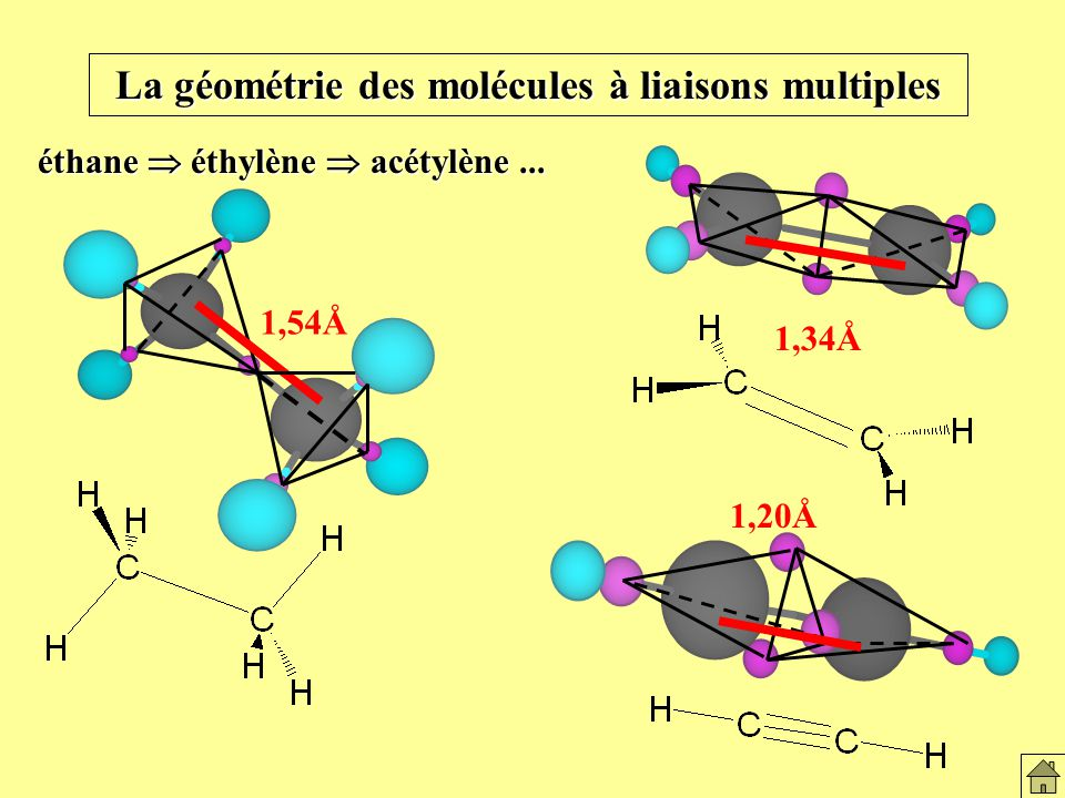 Molécules liaisons multiples