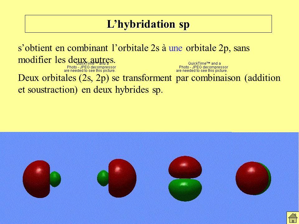 Hybridation sp L'hybridation sp. s'obtient en combinant l'orbitale 2s à une orbitale 2p, sans modifier les deux autres.