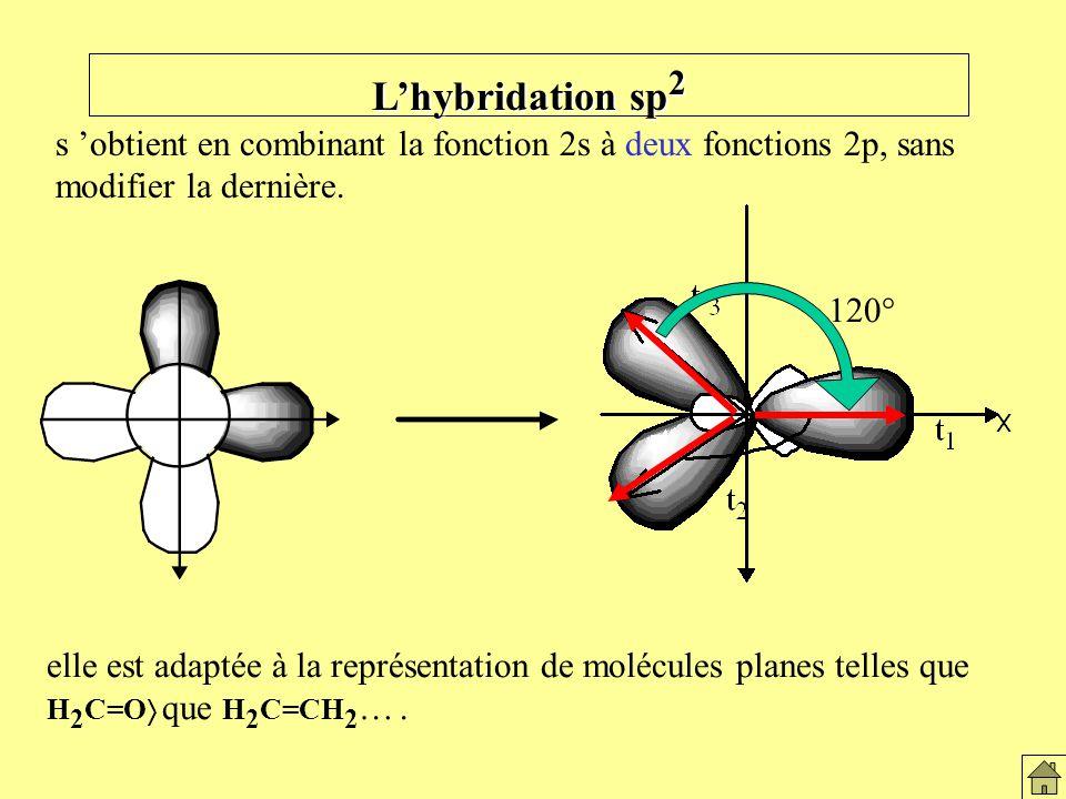 Hybridation sp L'hybridation sp2. s 'obtient en combinant la fonction 2s à deux fonctions 2p, sans modifier la dernière.