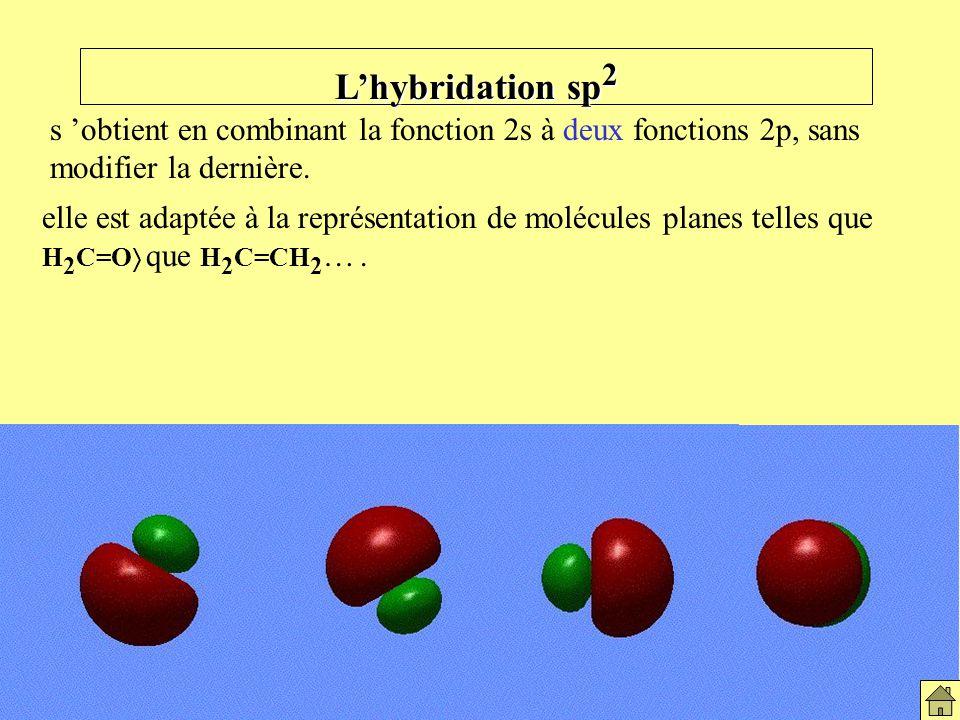 Hybridation sp2 L'hybridation sp2. s 'obtient en combinant la fonction 2s à deux fonctions 2p, sans modifier la dernière.