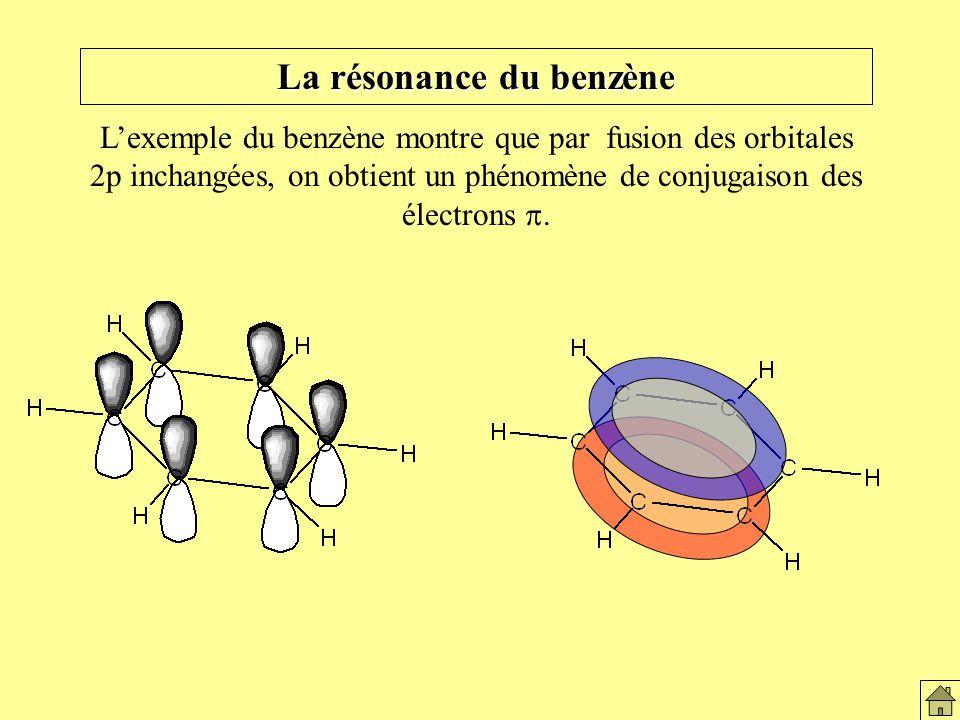 Description du benzène (résonnance)