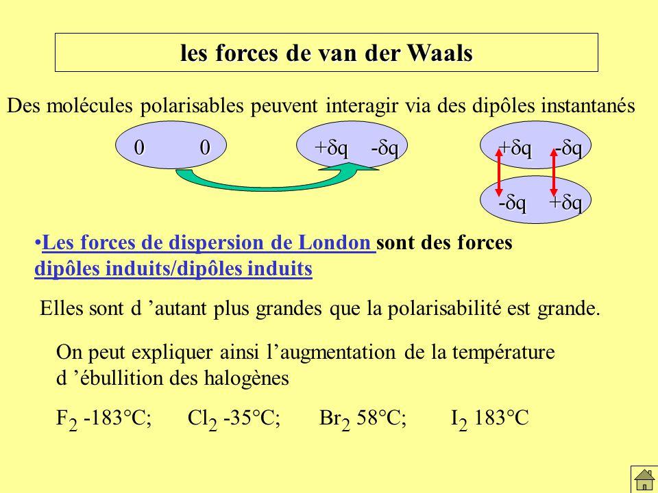 les forces de van der Waals