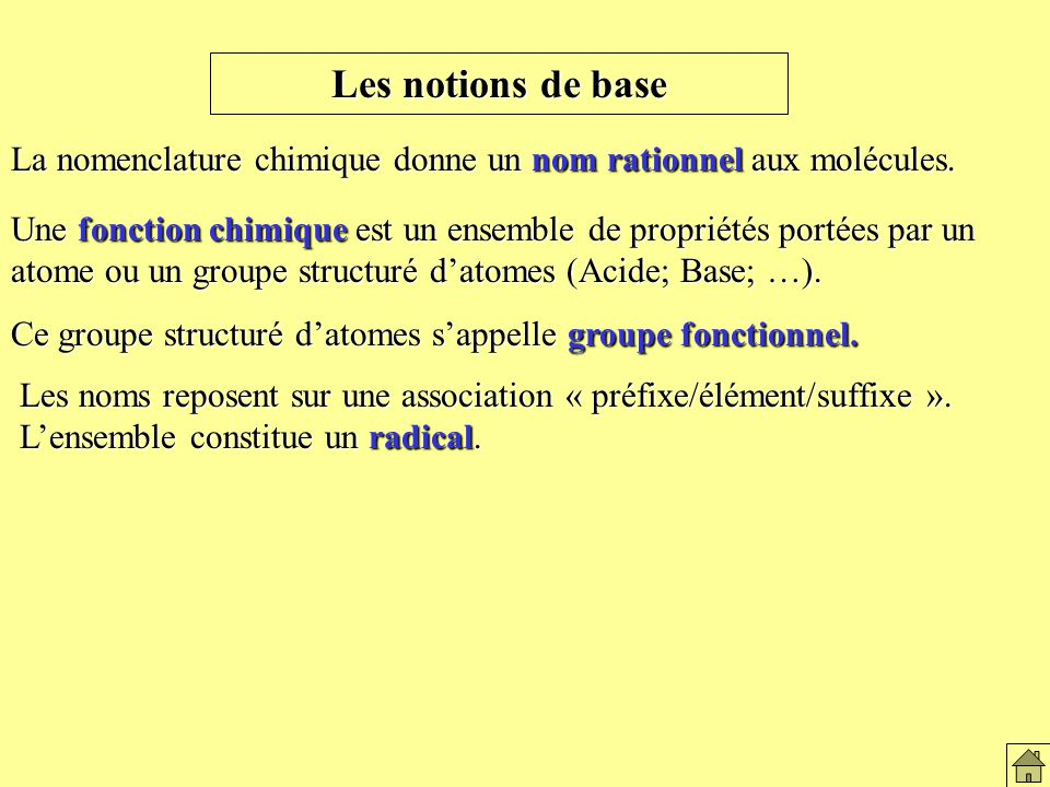 les notions de base Les notions de base. La nomenclature chimique donne un nom rationnel aux molécules.