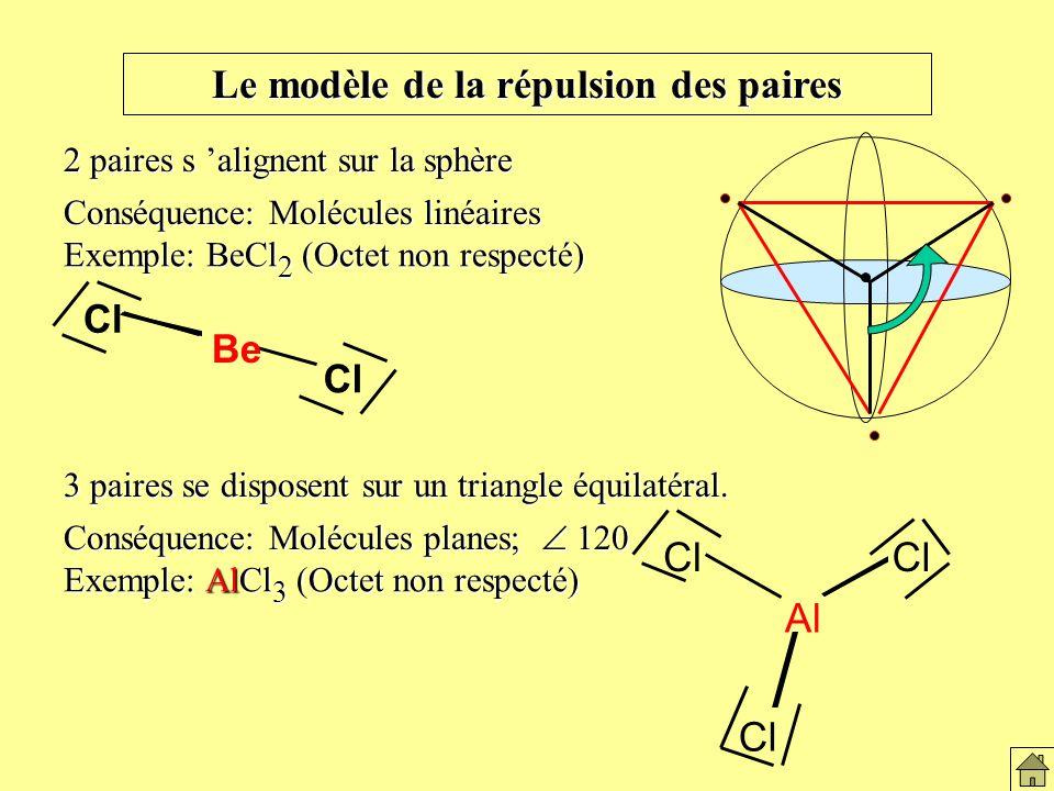 Molécules linéaires et planes