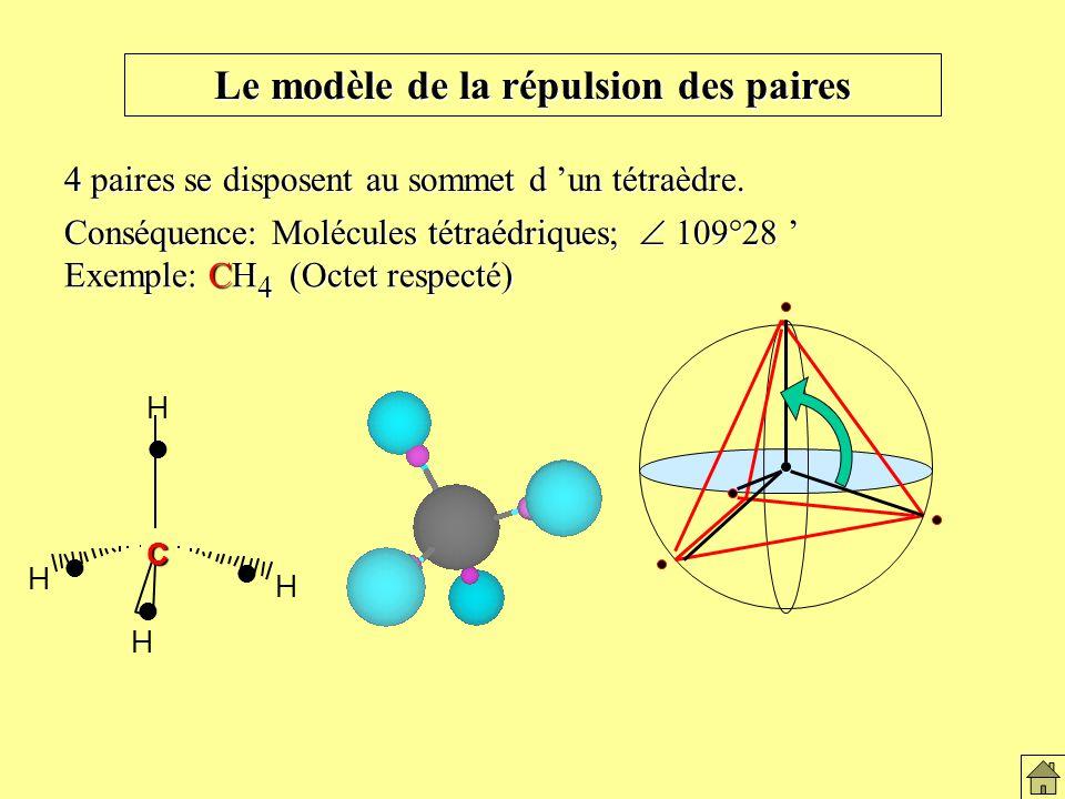 Molécules tétrahédriques (4 paires)