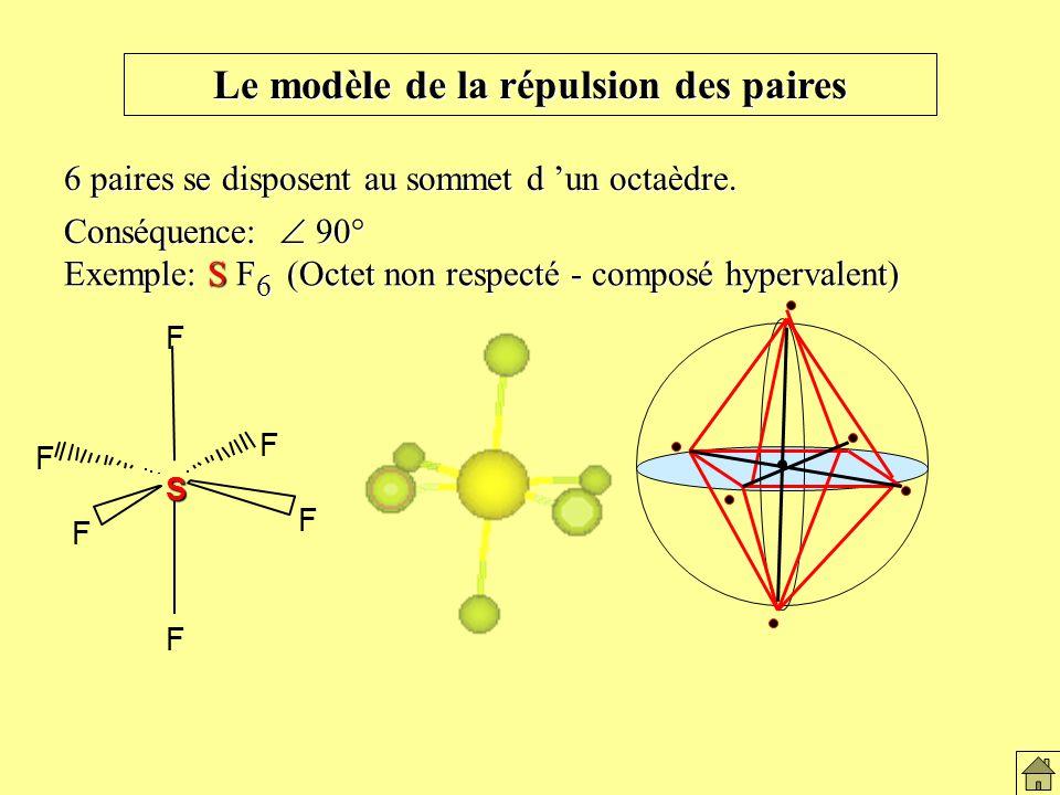 Le modèle de la répulsion des paires