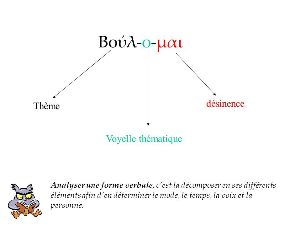 Βούλ-ο-μαι désinence Thème Voyelle thématique