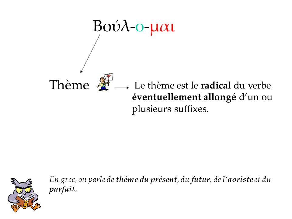 Βούλ-ο-μαι Thème. Le thème est le radical du verbe éventuellement allongé d'un ou plusieurs suffixes.
