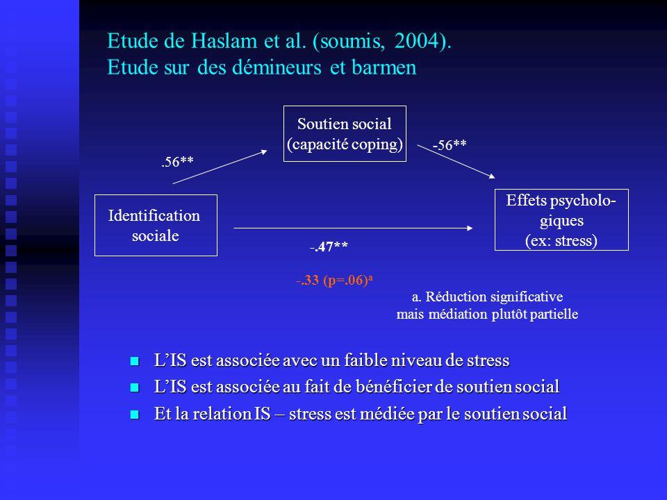 Etude de Haslam et al. (soumis, 2004)