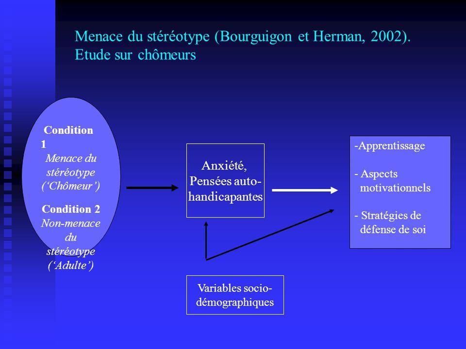 Menace du stéréotype (Bourguigon et Herman, 2002). Etude sur chômeurs