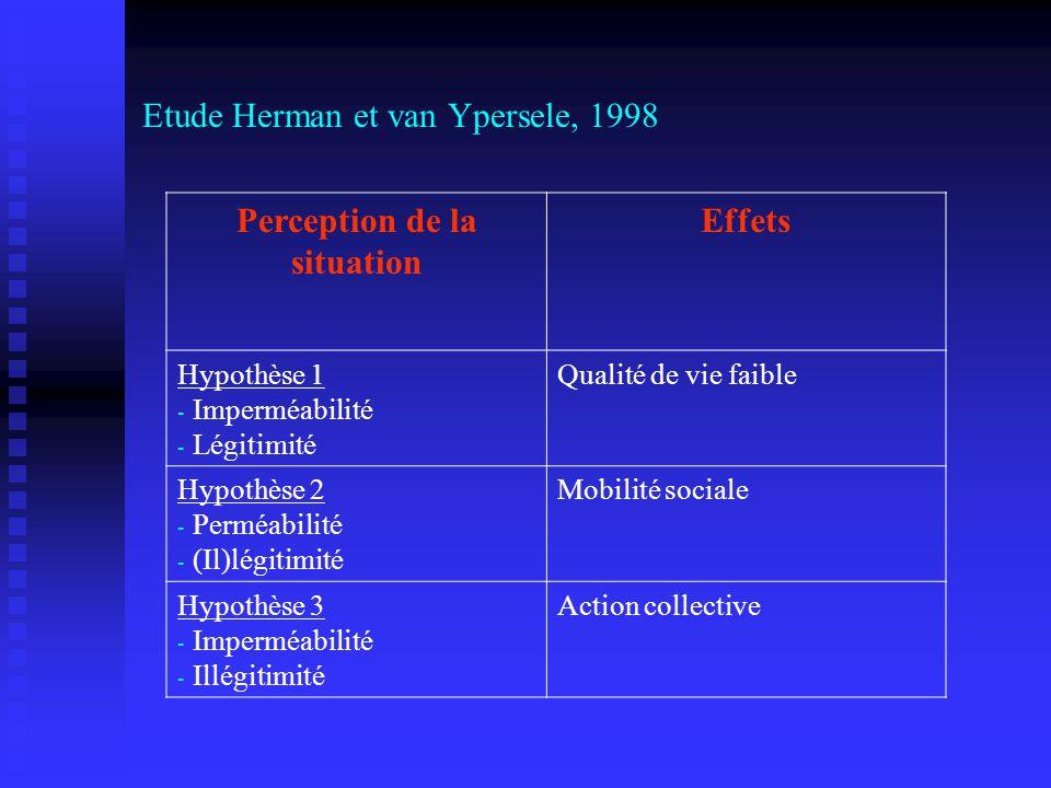 Etude Herman et van Ypersele, 1998