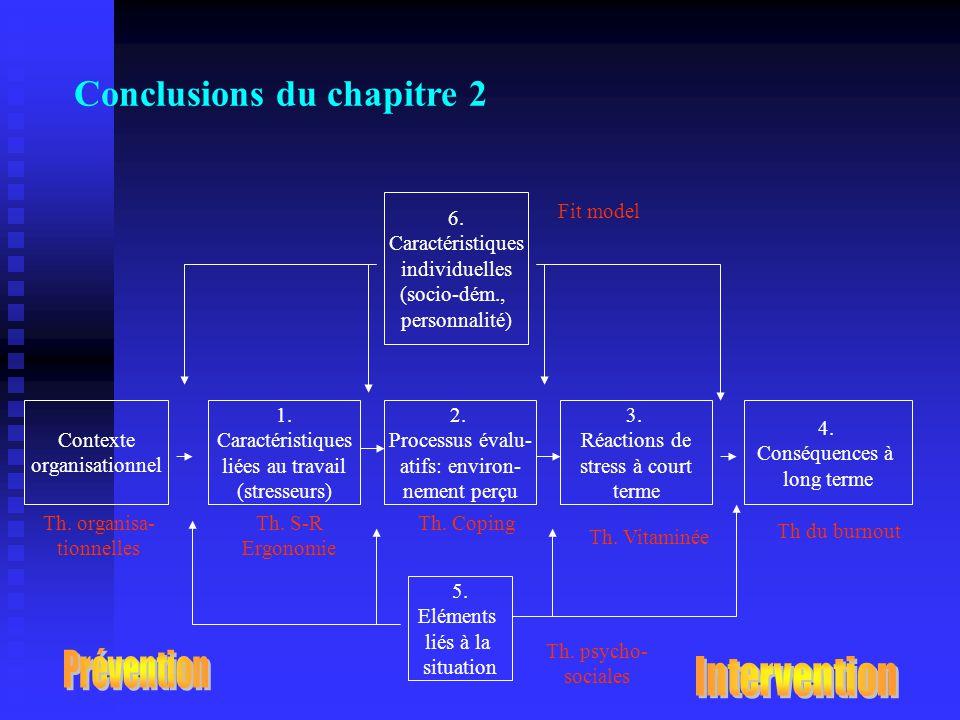 Conclusions du chapitre 2