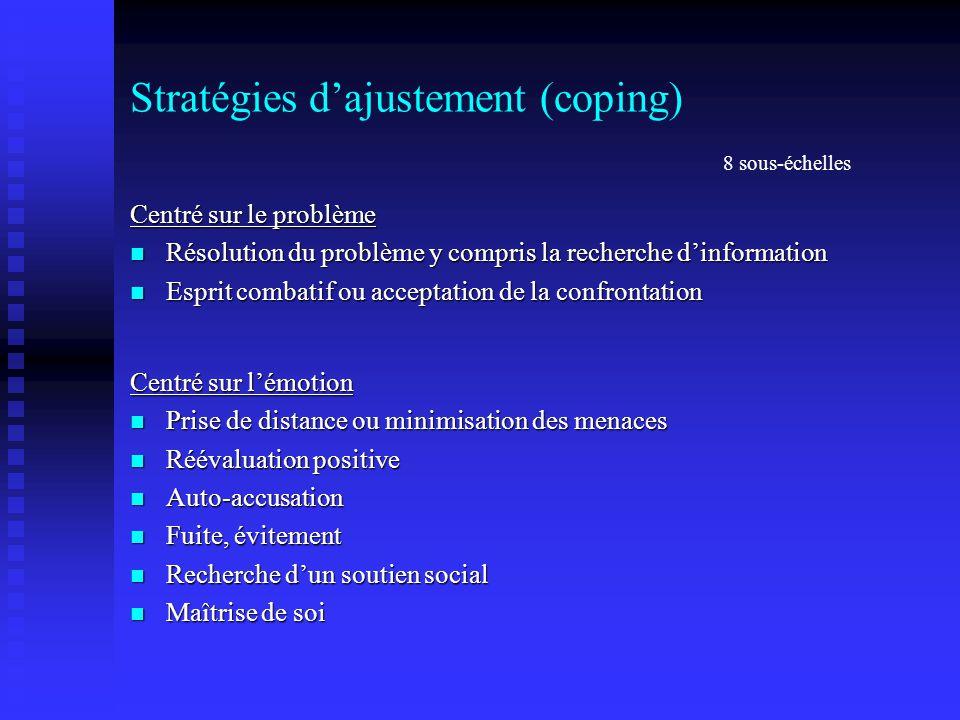 Stratégies d'ajustement (coping)