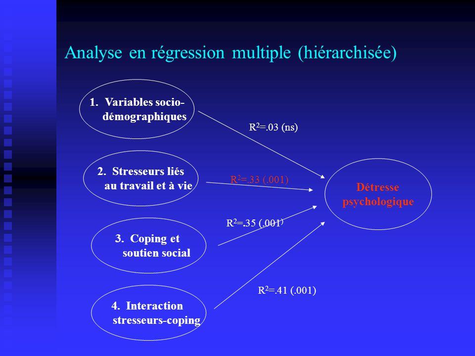 Analyse en régression multiple (hiérarchisée)