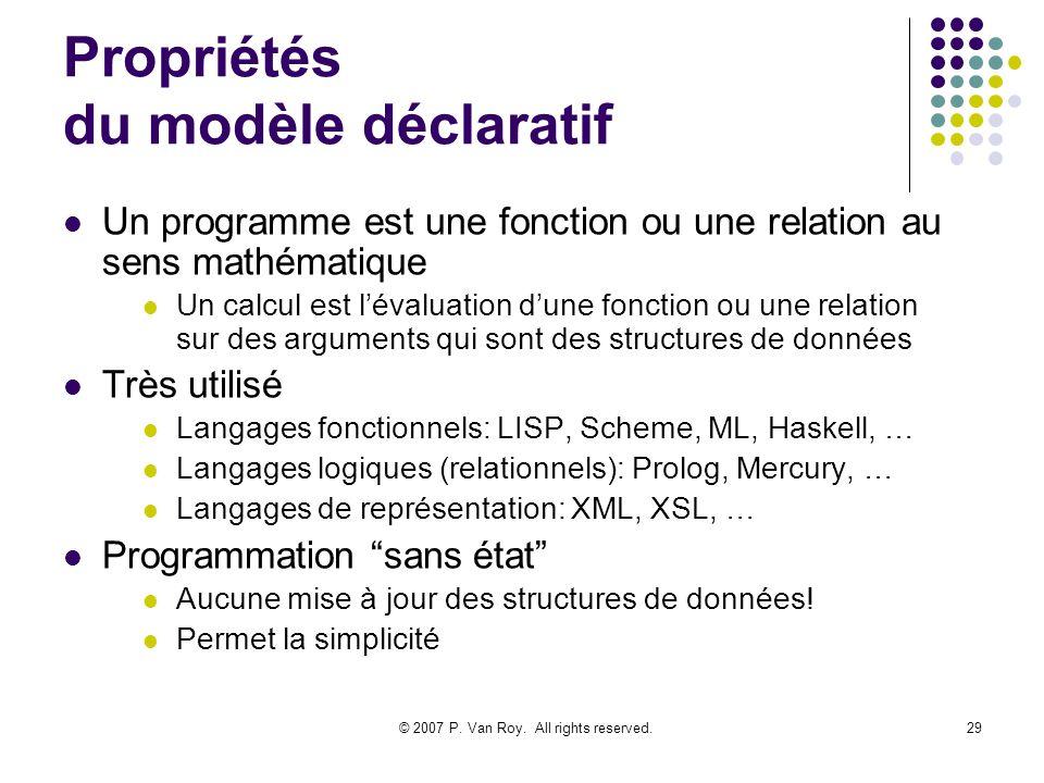 Propriétés du modèle déclaratif