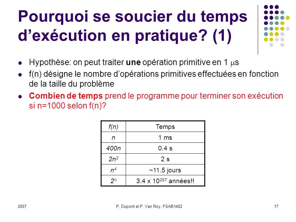 Pourquoi se soucier du temps d'exécution en pratique (1)
