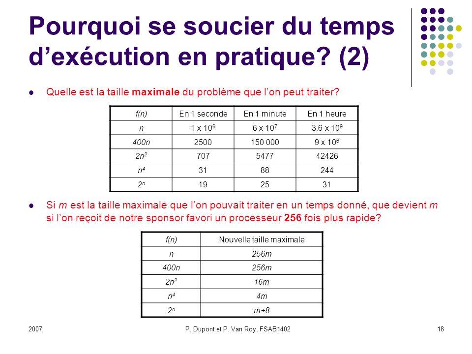Pourquoi se soucier du temps d'exécution en pratique (2)