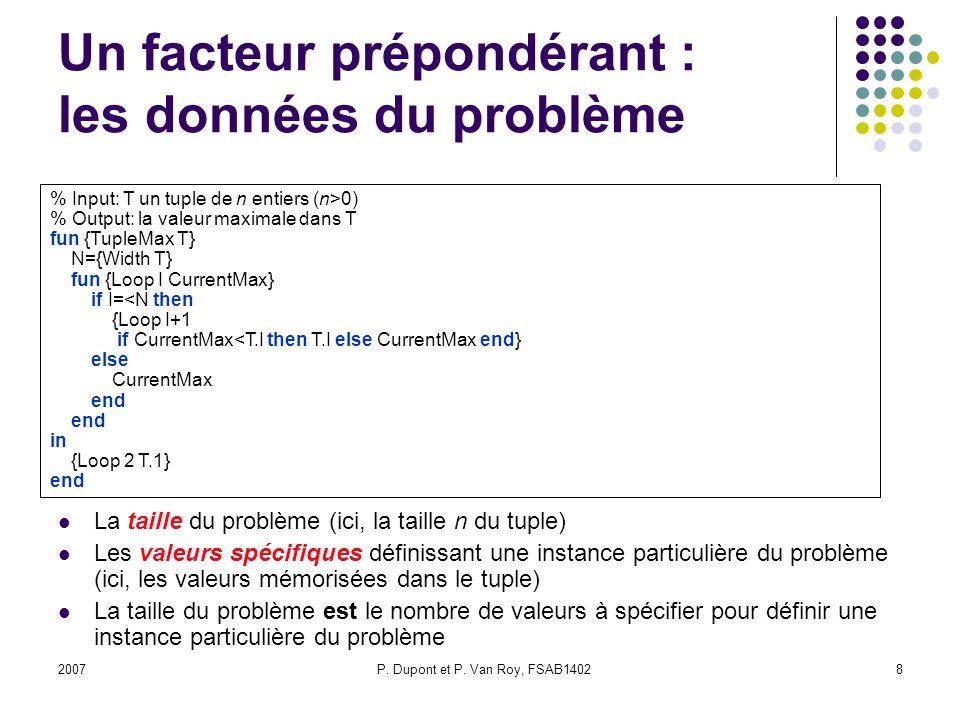 Un facteur prépondérant : les données du problème
