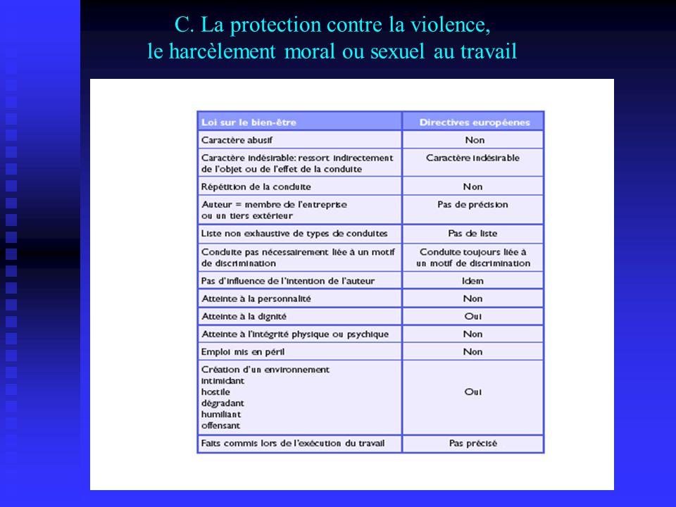 C. La protection contre la violence, le harcèlement moral ou sexuel au travail
