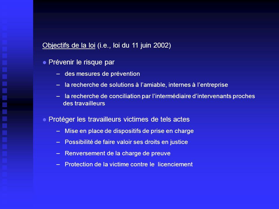 Objectifs de la loi (i.e., loi du 11 juin 2002) Prévenir le risque par