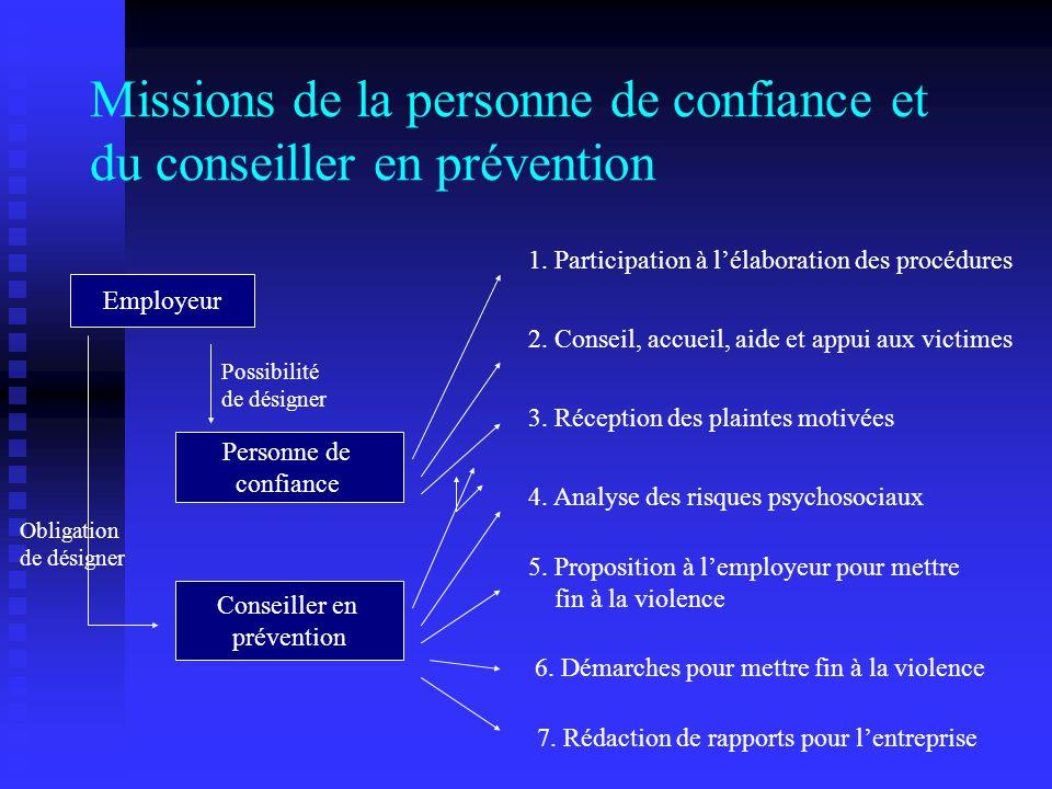 Conseiller en prévention