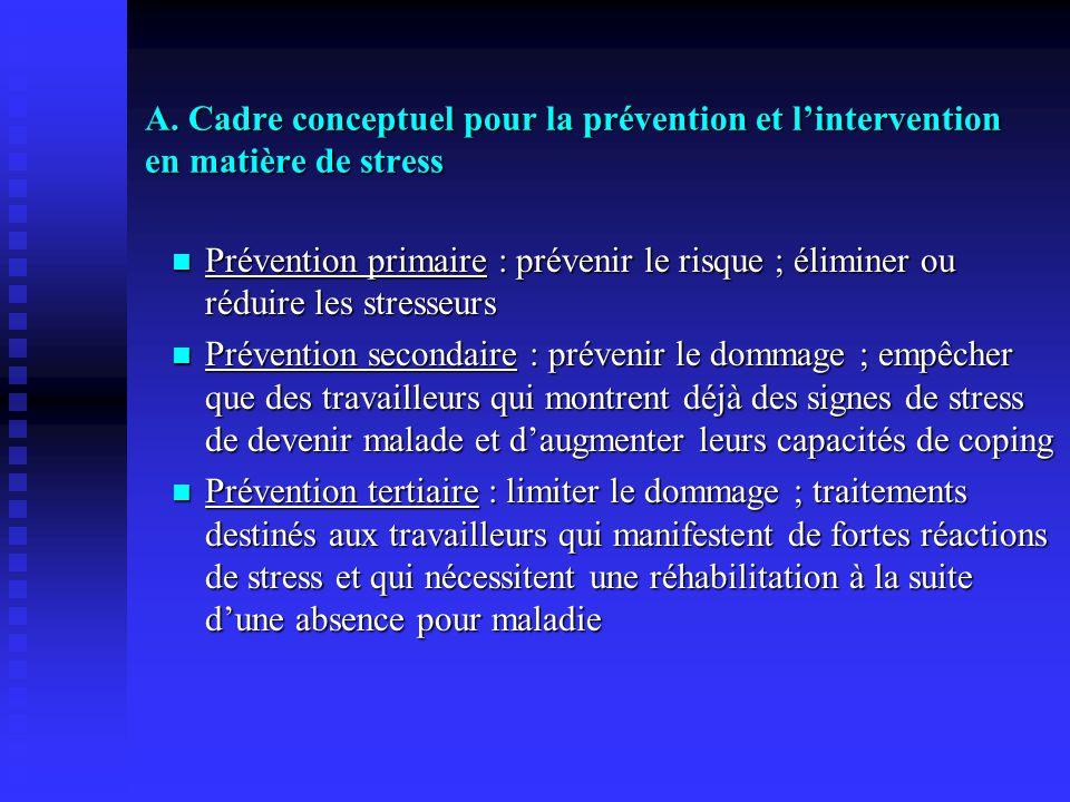 A. Cadre conceptuel pour la prévention et l'intervention en matière de stress