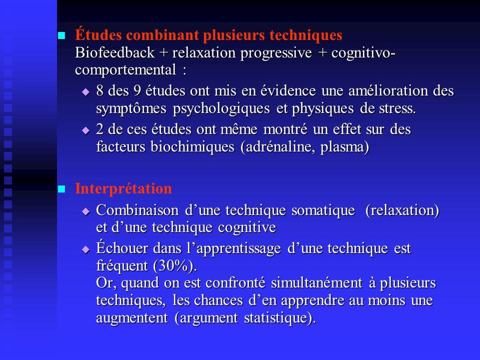 Études combinant plusieurs techniques Biofeedback + relaxation progressive + cognitivo-comportemental :