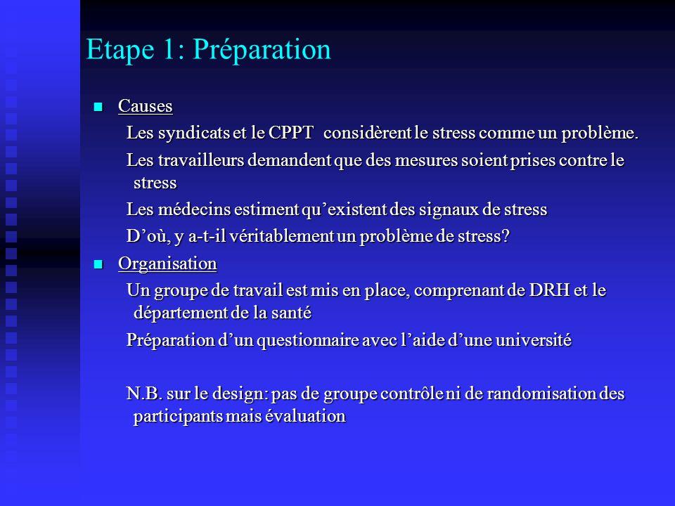 Etape 1: Préparation Causes