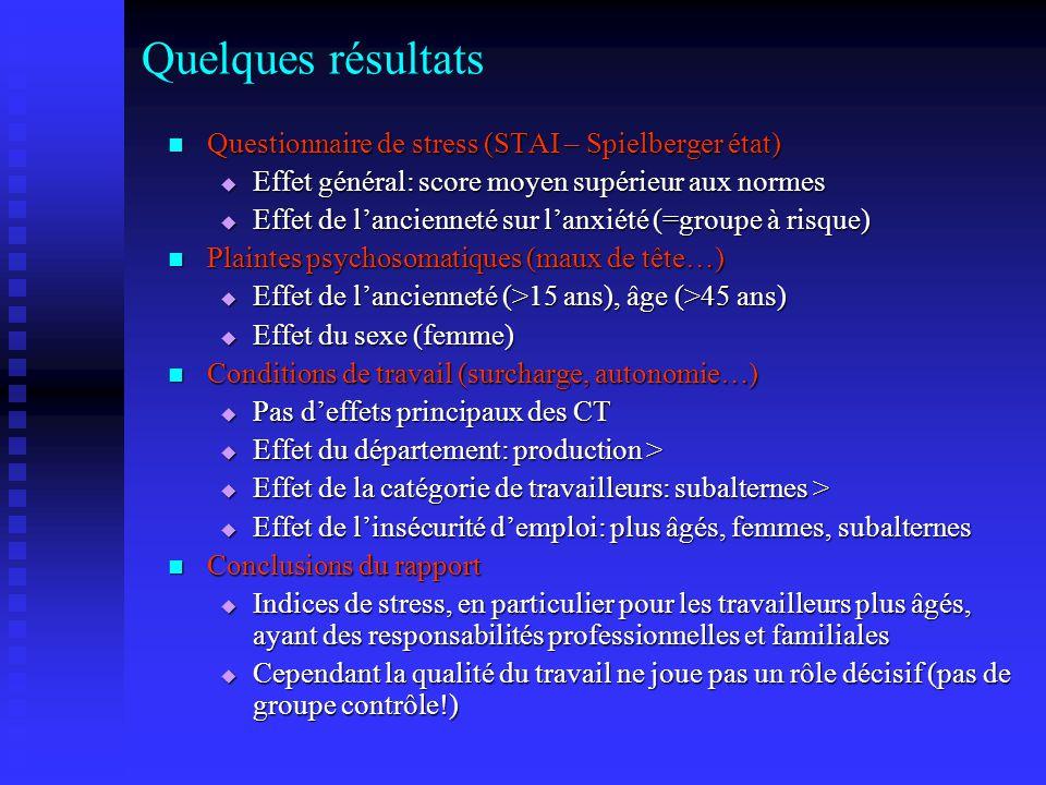 Quelques résultats Questionnaire de stress (STAI – Spielberger état)