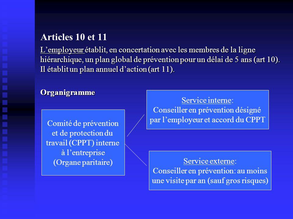 Articles 10 et 11