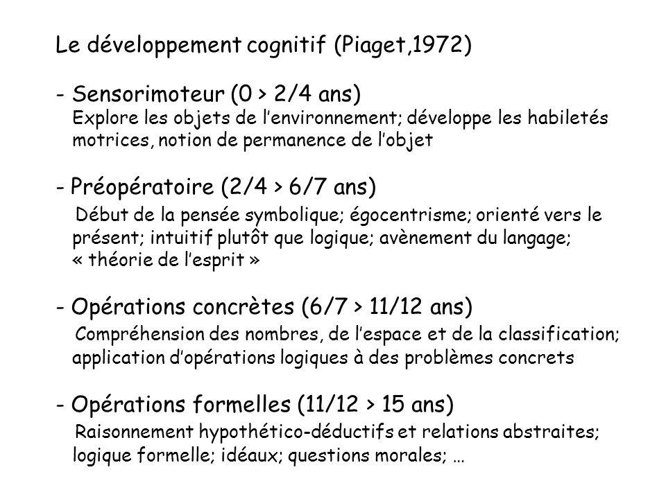 Le développement cognitif (Piaget,1972)