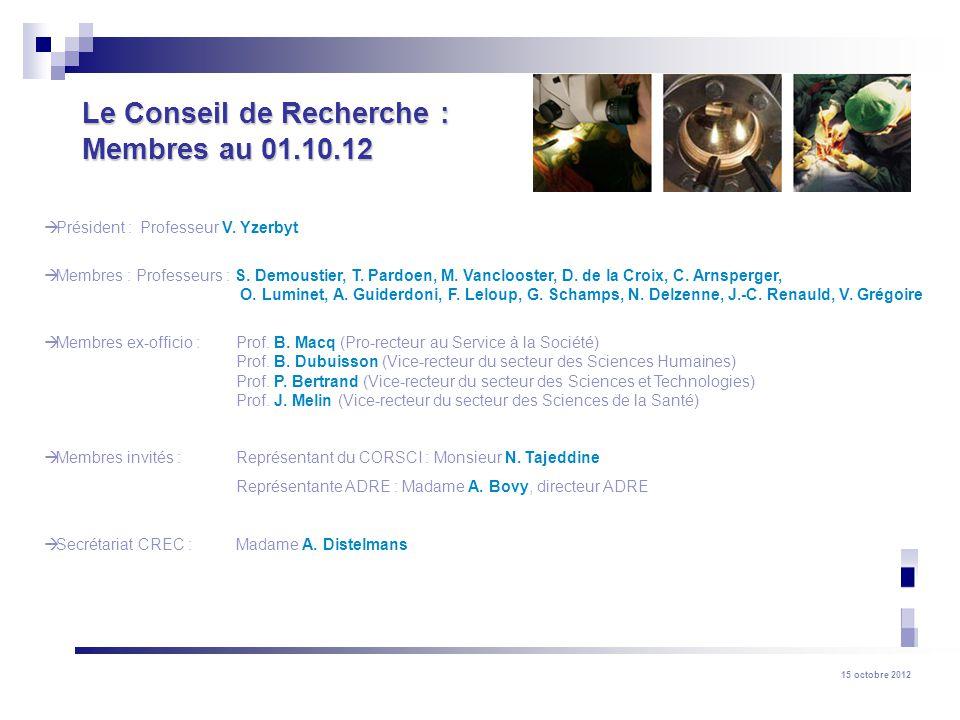 Le Conseil de Recherche : Membres au 01.10.12