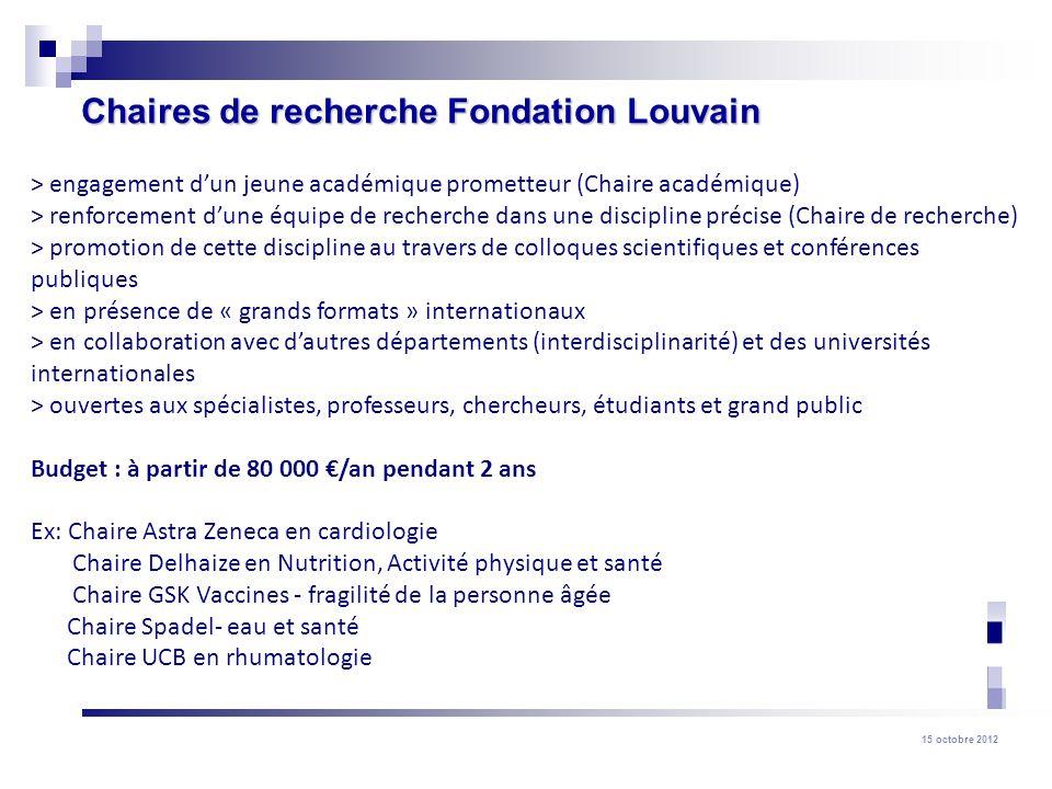 Chaires de recherche Fondation Louvain