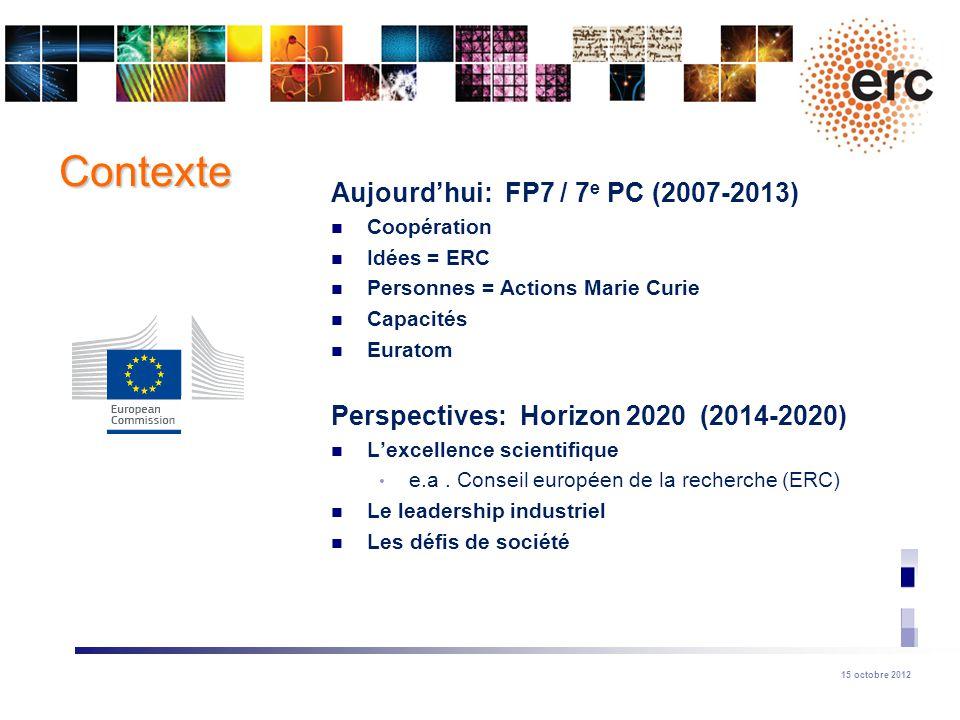 Contexte Aujourd'hui: FP7 / 7e PC (2007-2013)