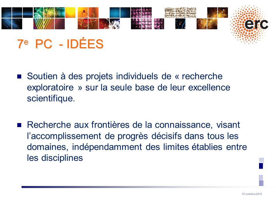 7e PC - IDÉES Soutien à des projets individuels de « recherche exploratoire » sur la seule base de leur excellence scientifique.
