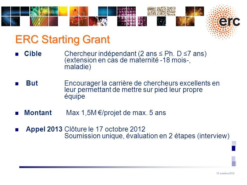 ERC Starting Grant Cible Chercheur indépendant (2 ans ≤ Ph. D ≤7 ans) (extension en cas de maternité -18 mois-, maladie)