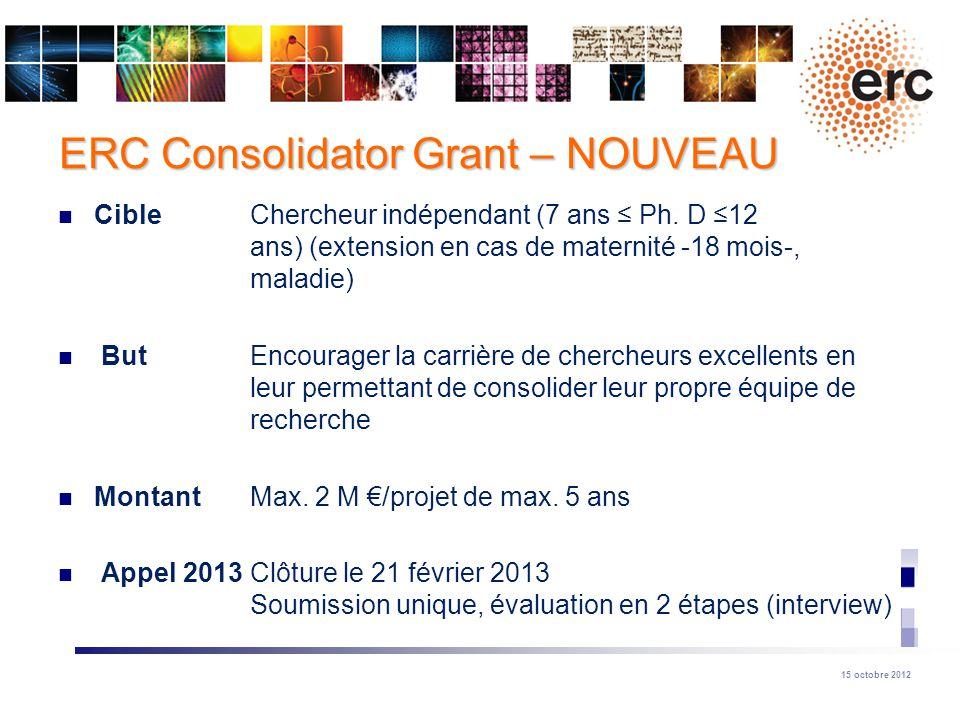 ERC Consolidator Grant – NOUVEAU
