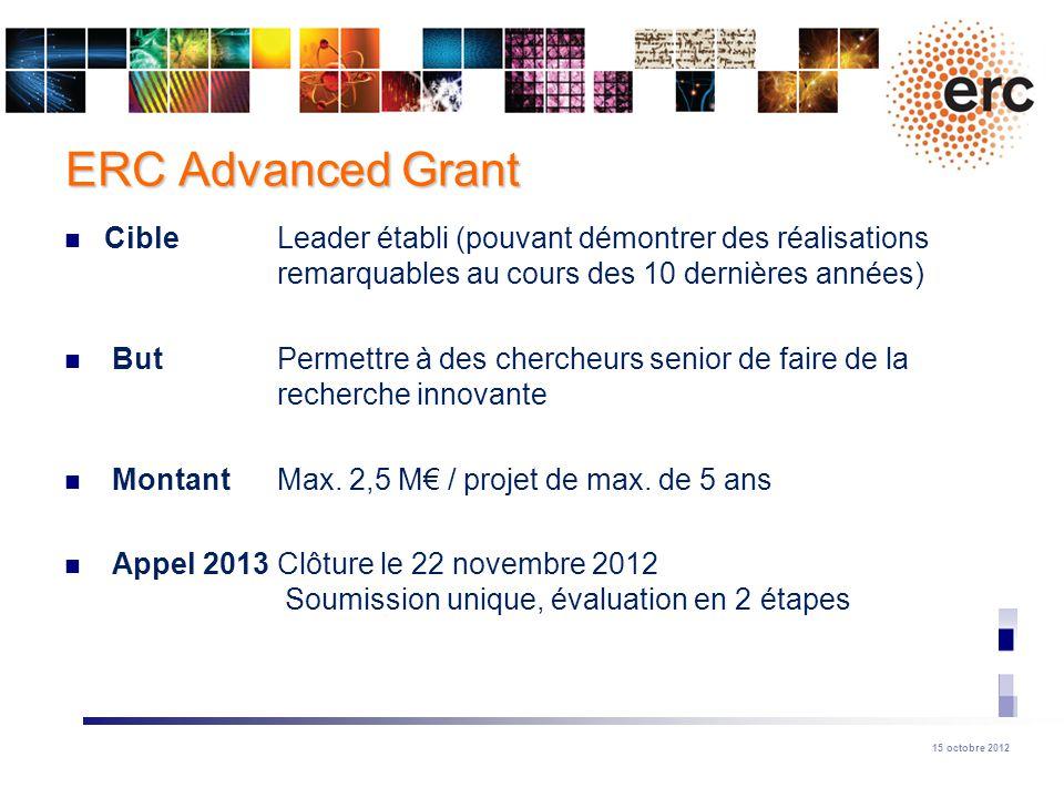 ERC Advanced Grant Cible Leader établi (pouvant démontrer des réalisations remarquables au cours des 10 dernières années)