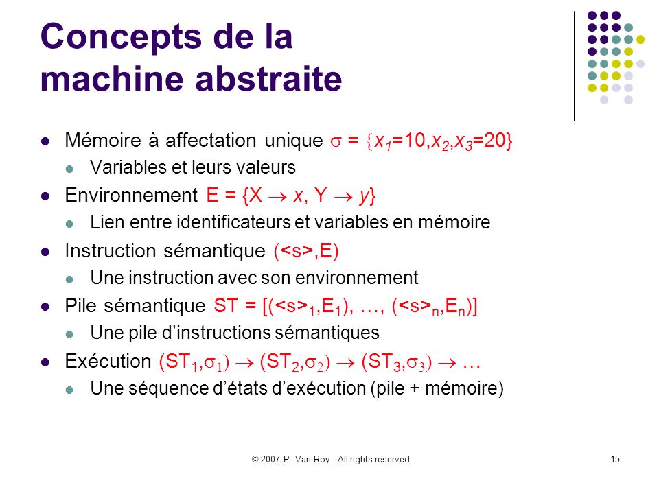 Concepts de la machine abstraite