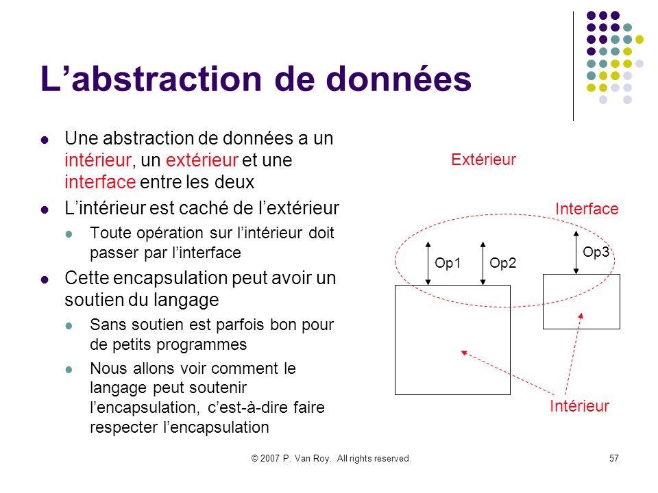 L'abstraction de données