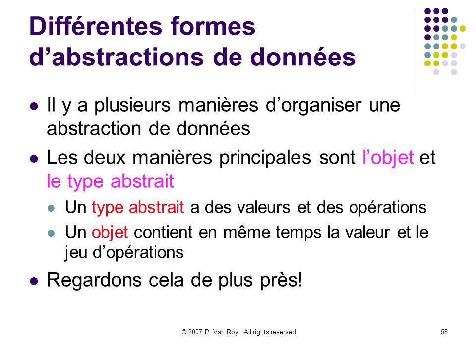 Différentes formes d'abstractions de données