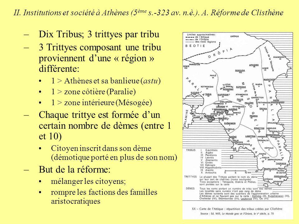 Dix Tribus; 3 trittyes par tribu