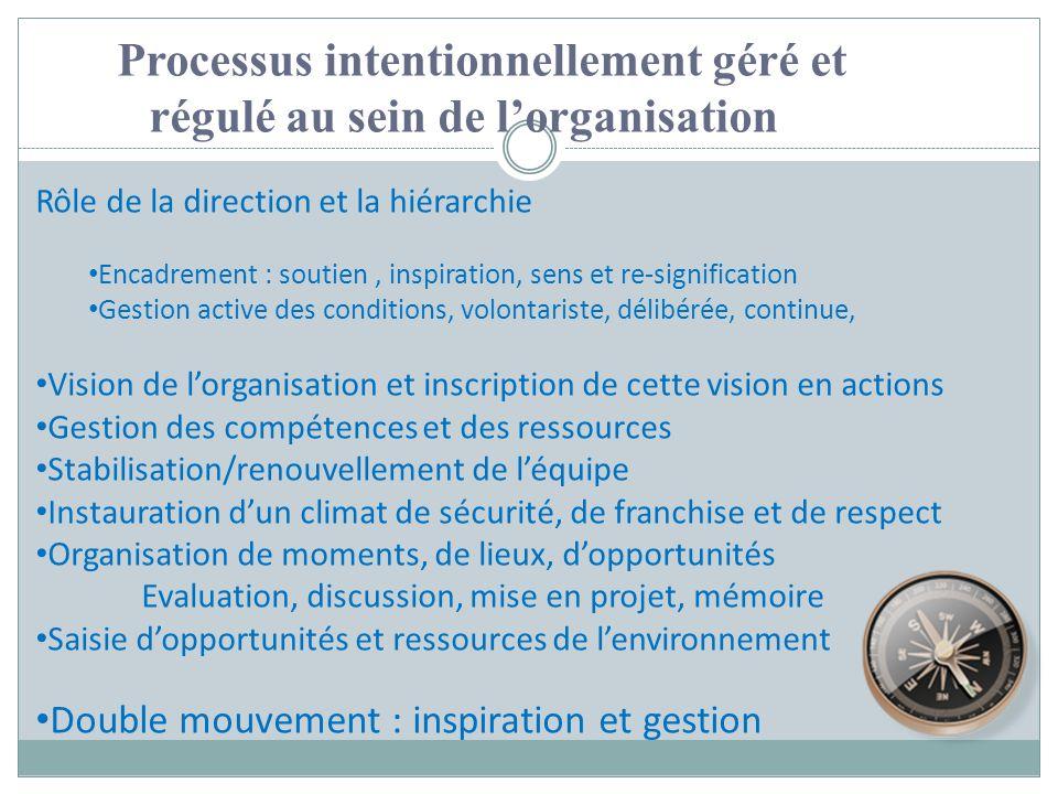 Processus intentionnellement géré et régulé au sein de l'organisation